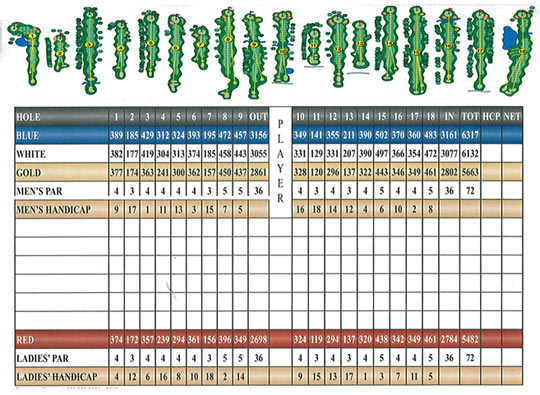 photo regarding Printable Golf Scorecard titled Scorecard for Castle Hills Golfing Club inside Fresh Castle, Pennsylvania